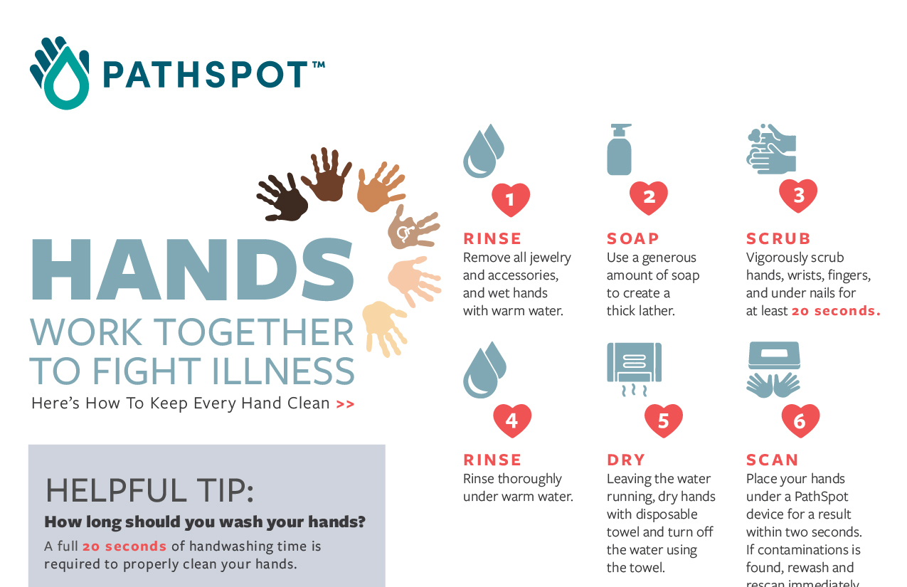 Downloadable Sign: Hands Work Together to Fight Illness